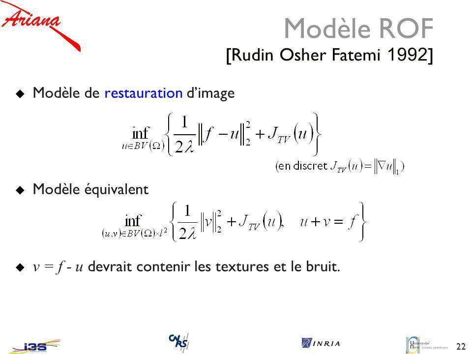 Modèle ROF [Rudin Osher Fatemi 1992]